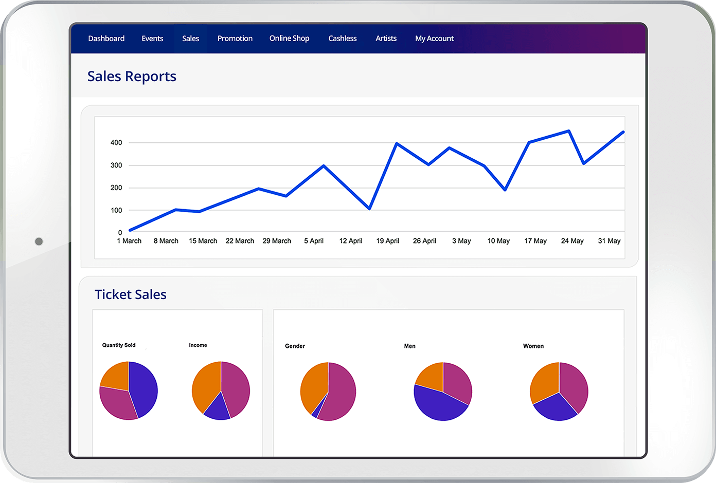 Real-time ticket sales reporting with the Nutickets event ticketing software