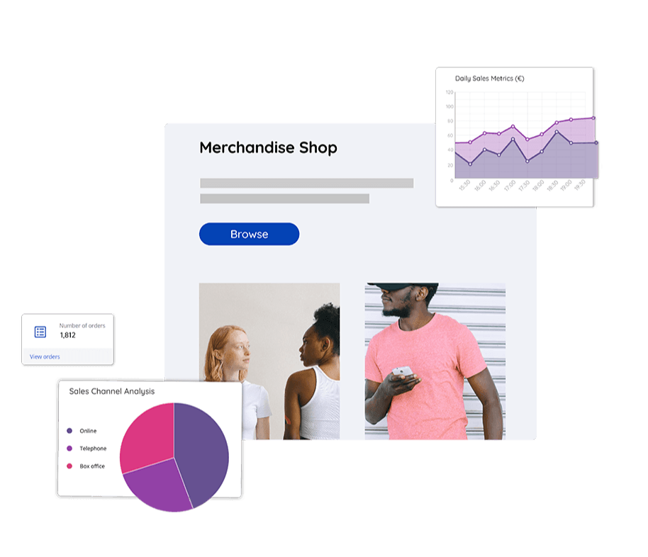 Report on your stores revenue, profitability and marketing campaigns